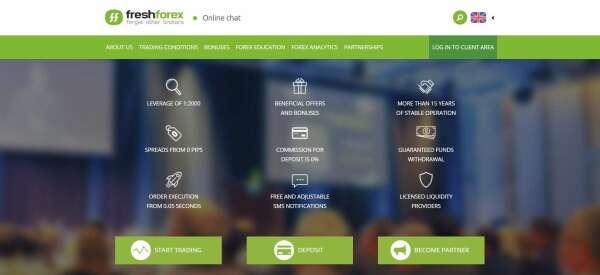 freshforex brokerage recenzje i cechy globe trader 1 - Freshforex Brokerage: Bewertungen und Features - Globe Trader
